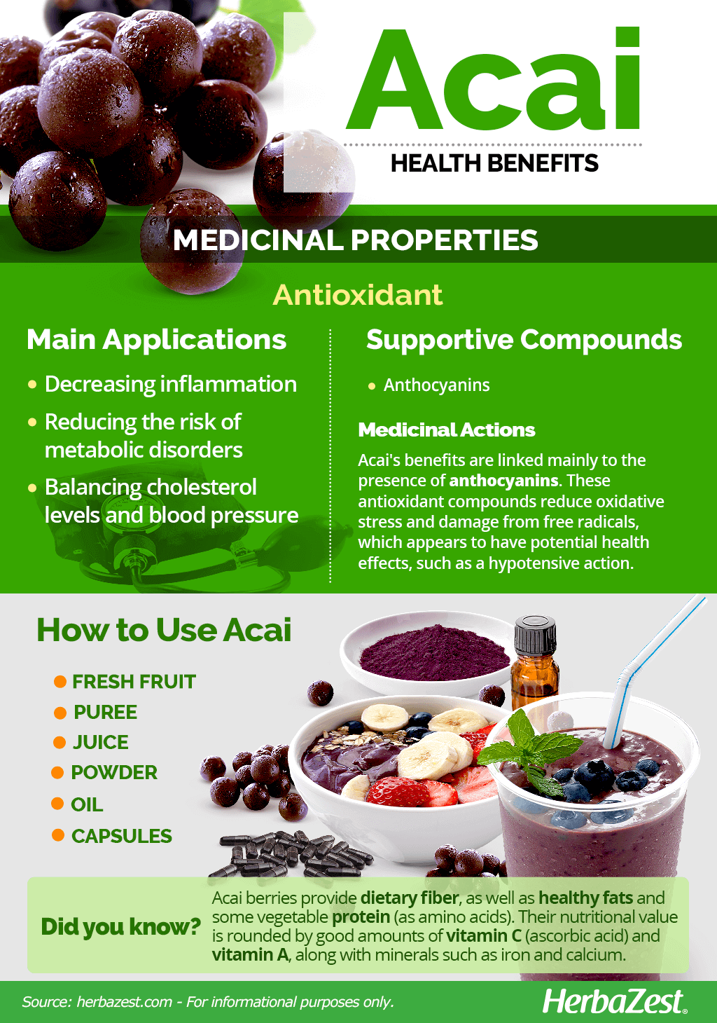 All About Acai