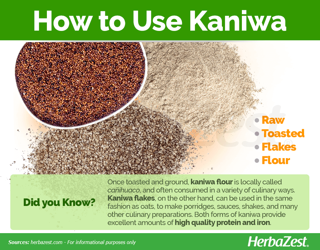 How to Use Kaniwa