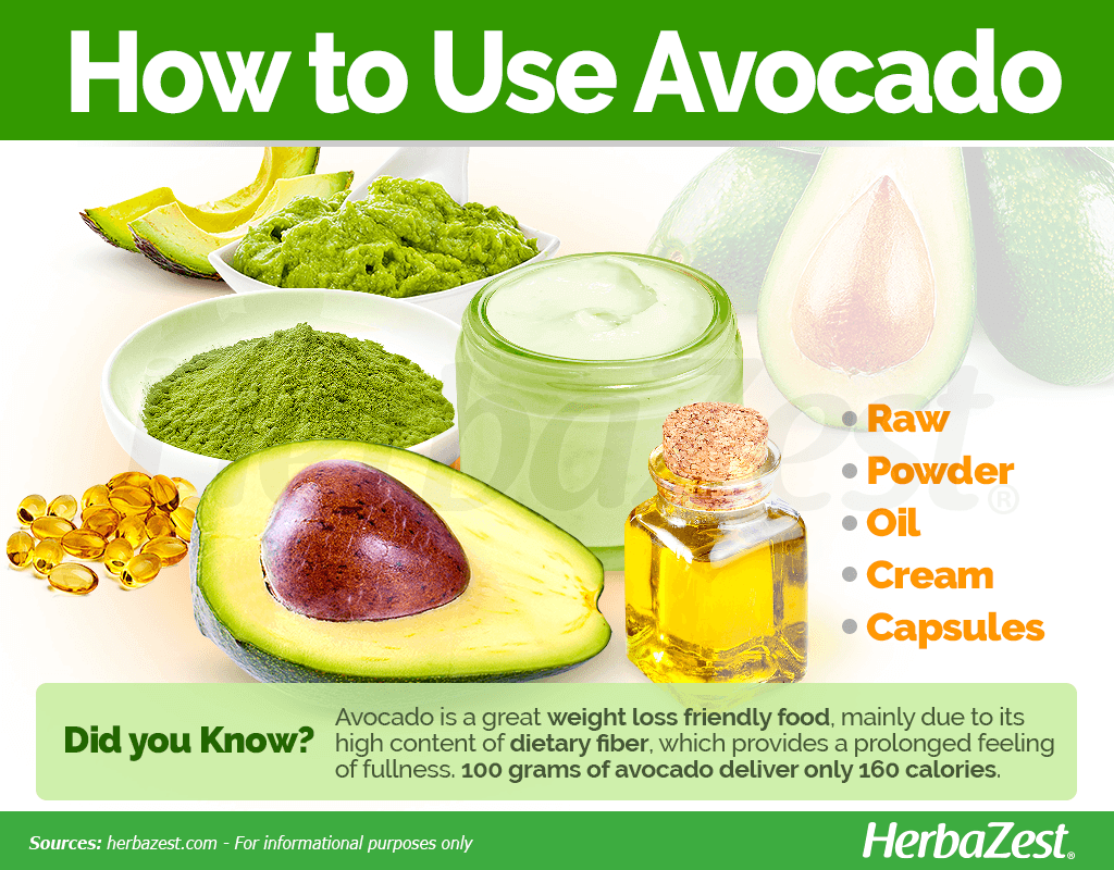 How to Use Avocado
