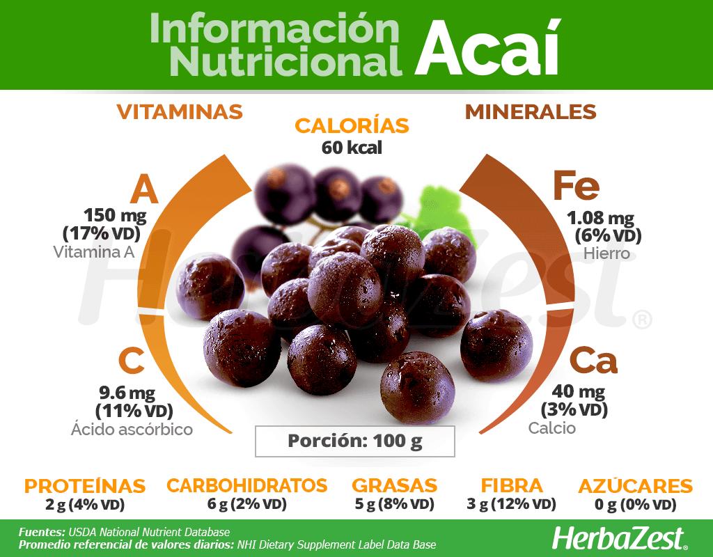 Información nutricional del acaí