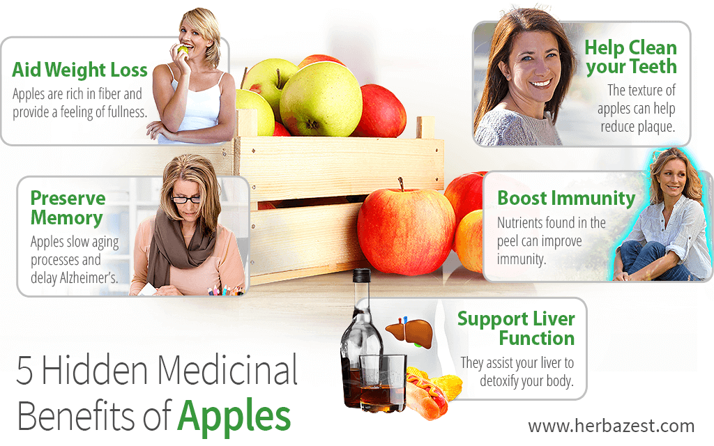 5 Hidden Medicinal Benefits of Apples