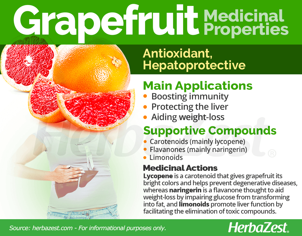 Grapefruit Medicinal Properties