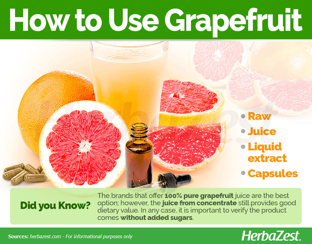 How to Use Grapefruit