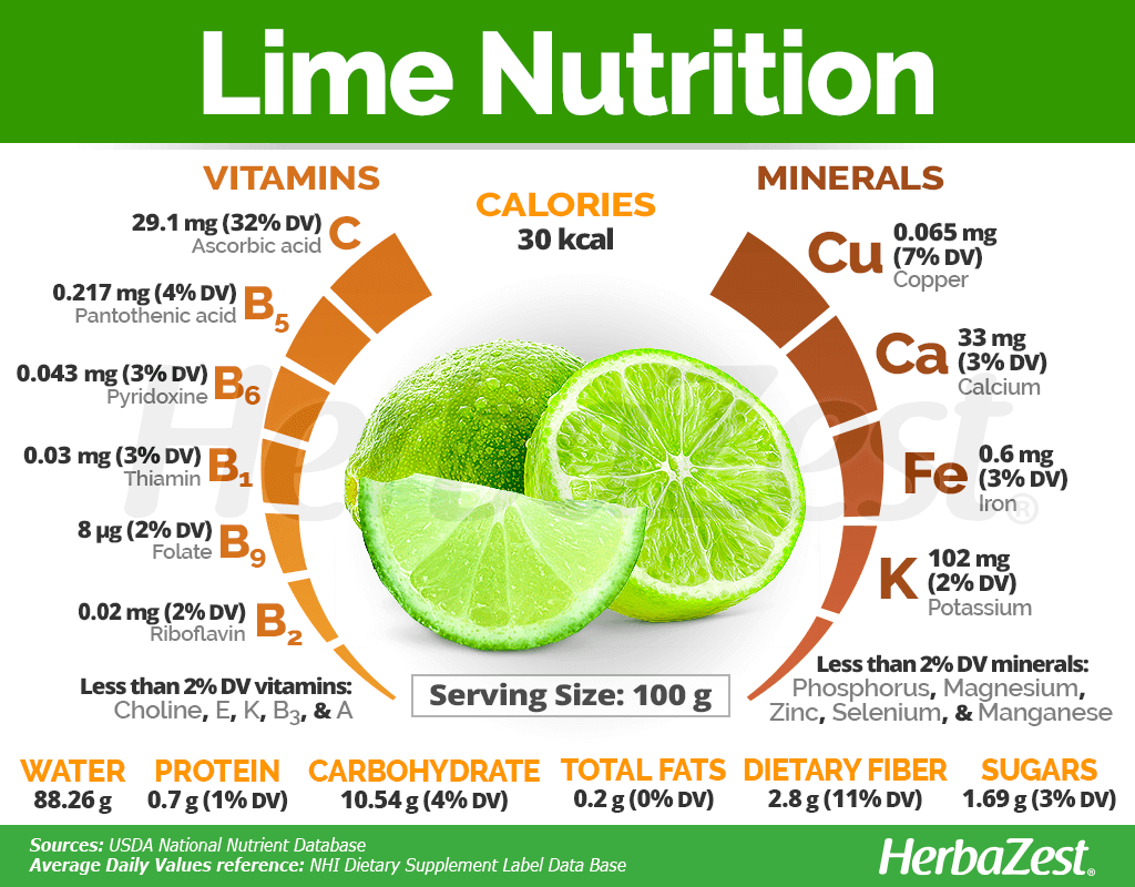 Lime Nutrition