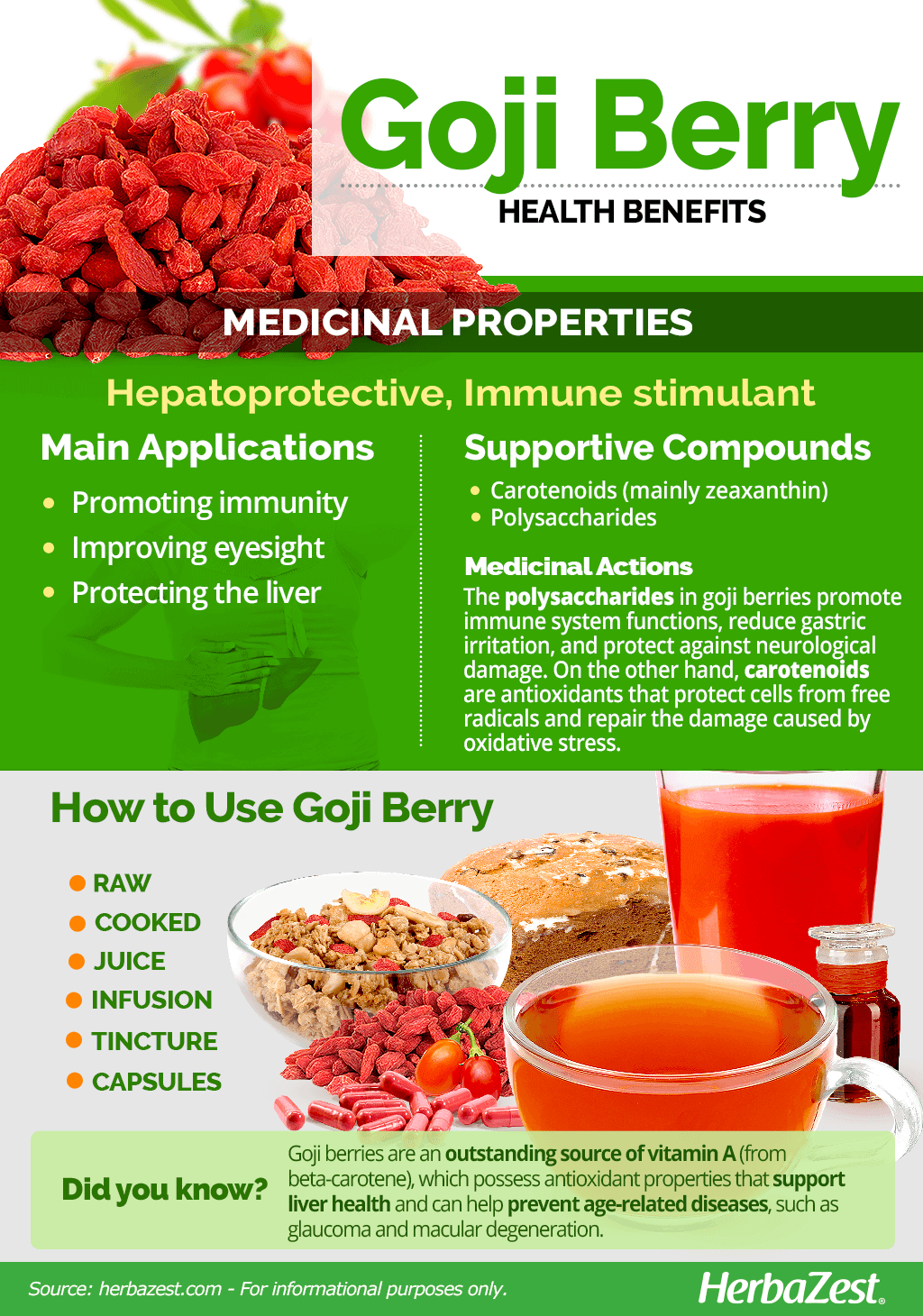 All About Goji Berry