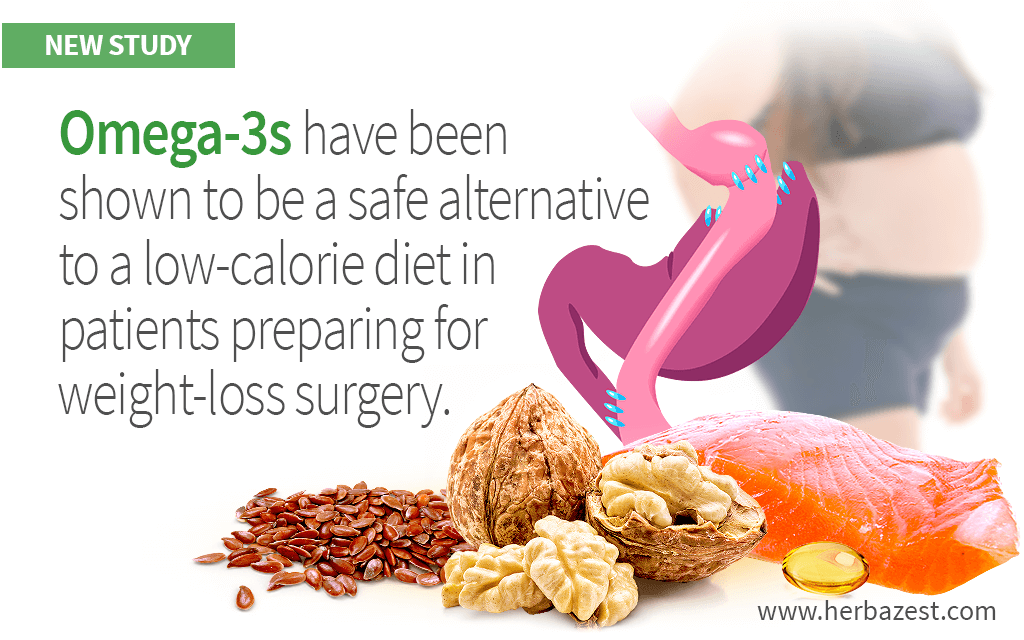 Omega-3s Can Reduce Liver Volume in Patients Preparing for Bariatric Surgery