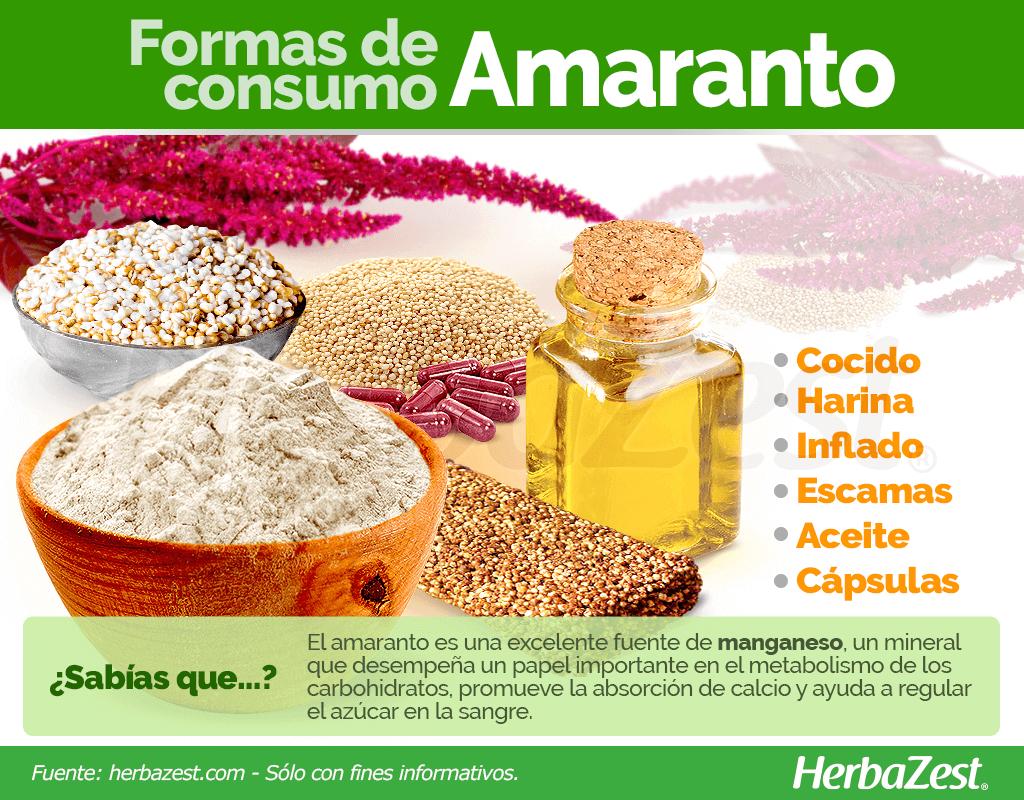 Cómo consumir amaranto