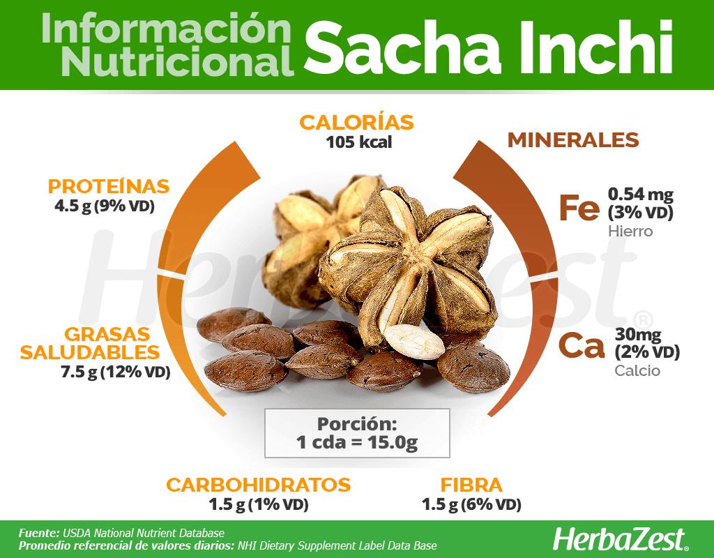 Información nutricional del sacha inchi