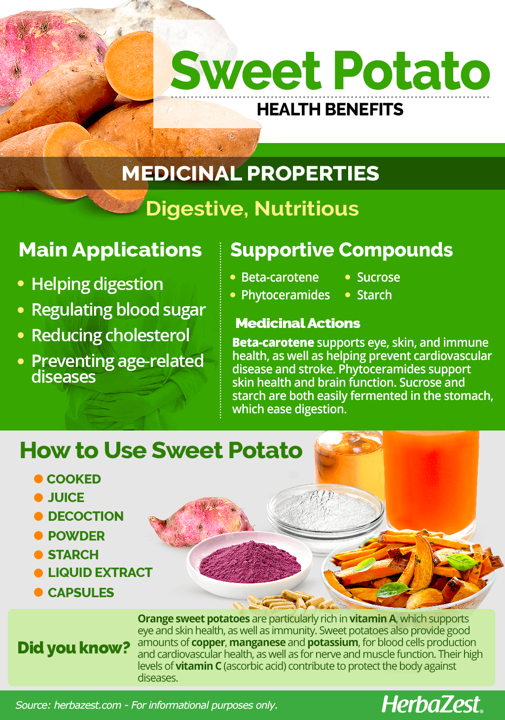 All About Sweet Potato