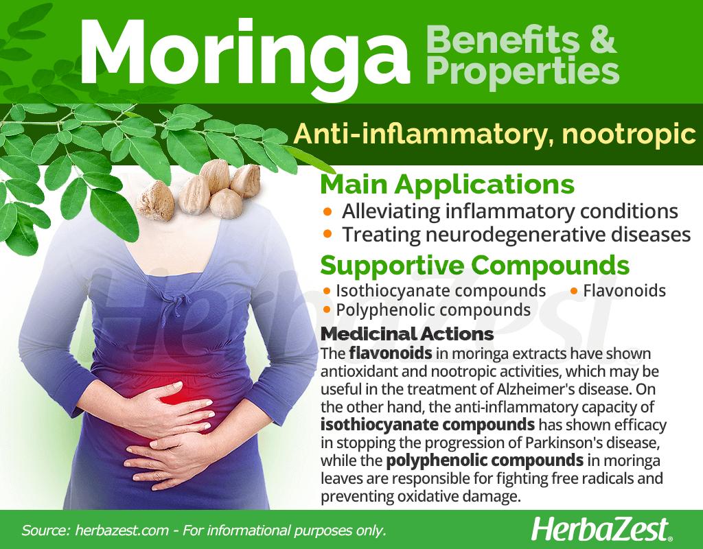 Moringa Benefits and Properties