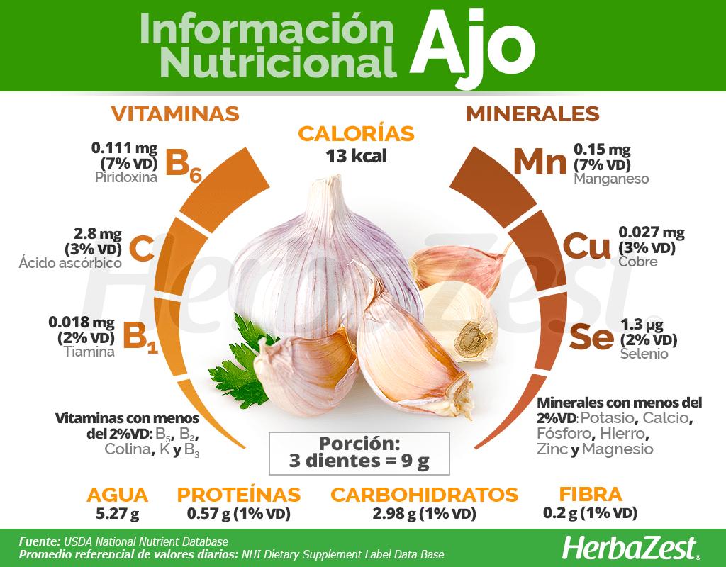Información nutricional del ajo