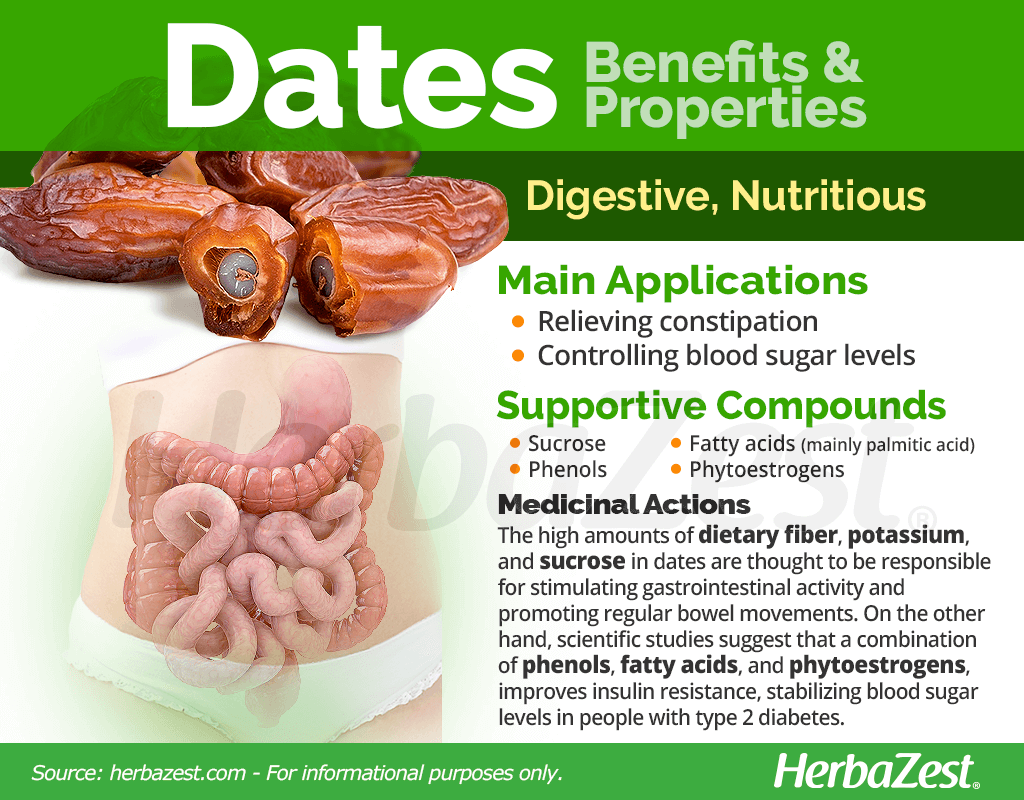Dates Benefits and Properties