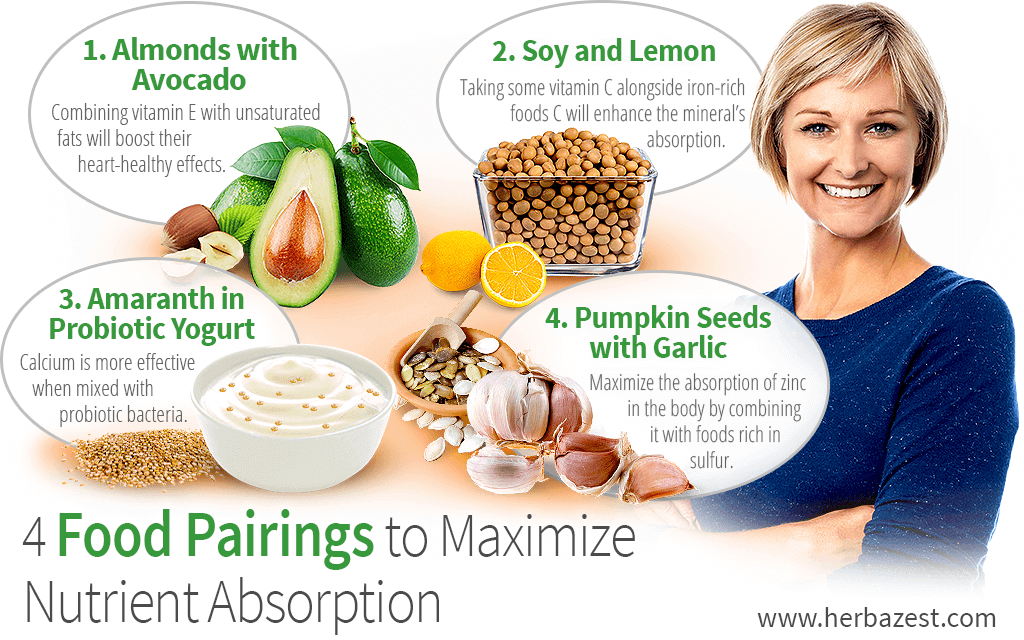 4 Food Pairings to Maximize Nutrient Absorption