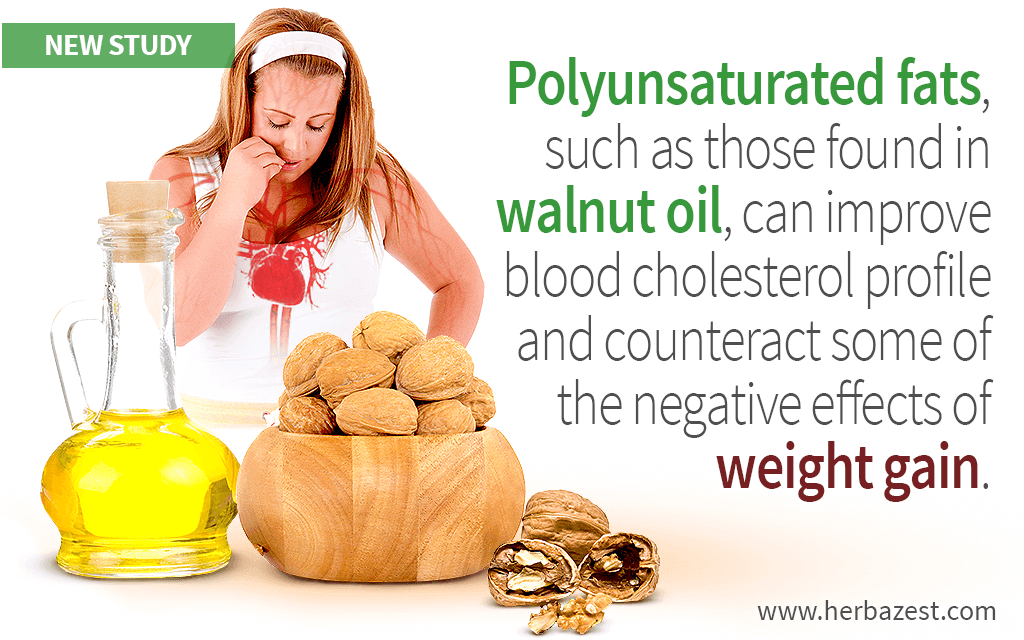 Polyunsaturated fats, such as those found in walnut oil, can improve blood cholesterol profile and counteract some of the negative effects of weight gain.