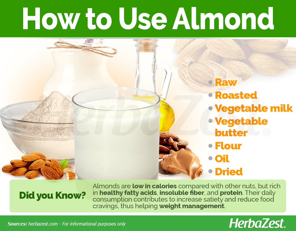 Almond How to Use