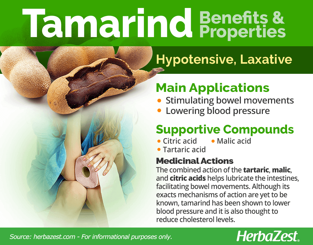 Tamarind Benefits and Properties