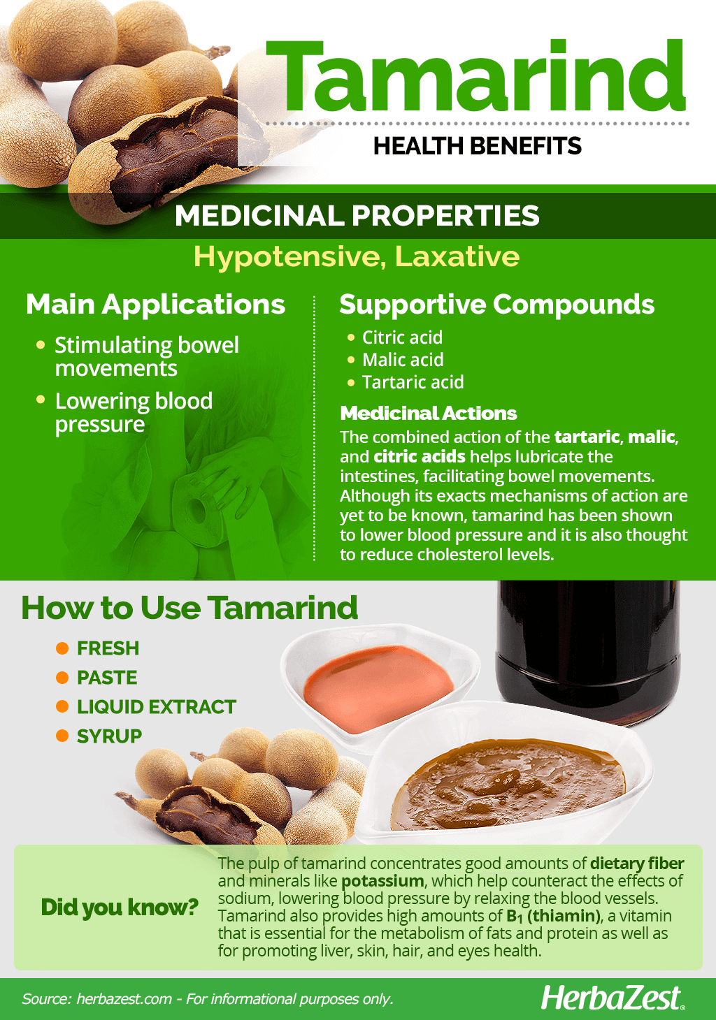 All About Tamarind