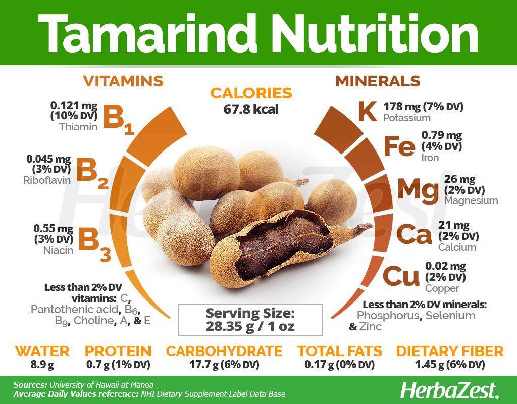 Tamarind Nutrition