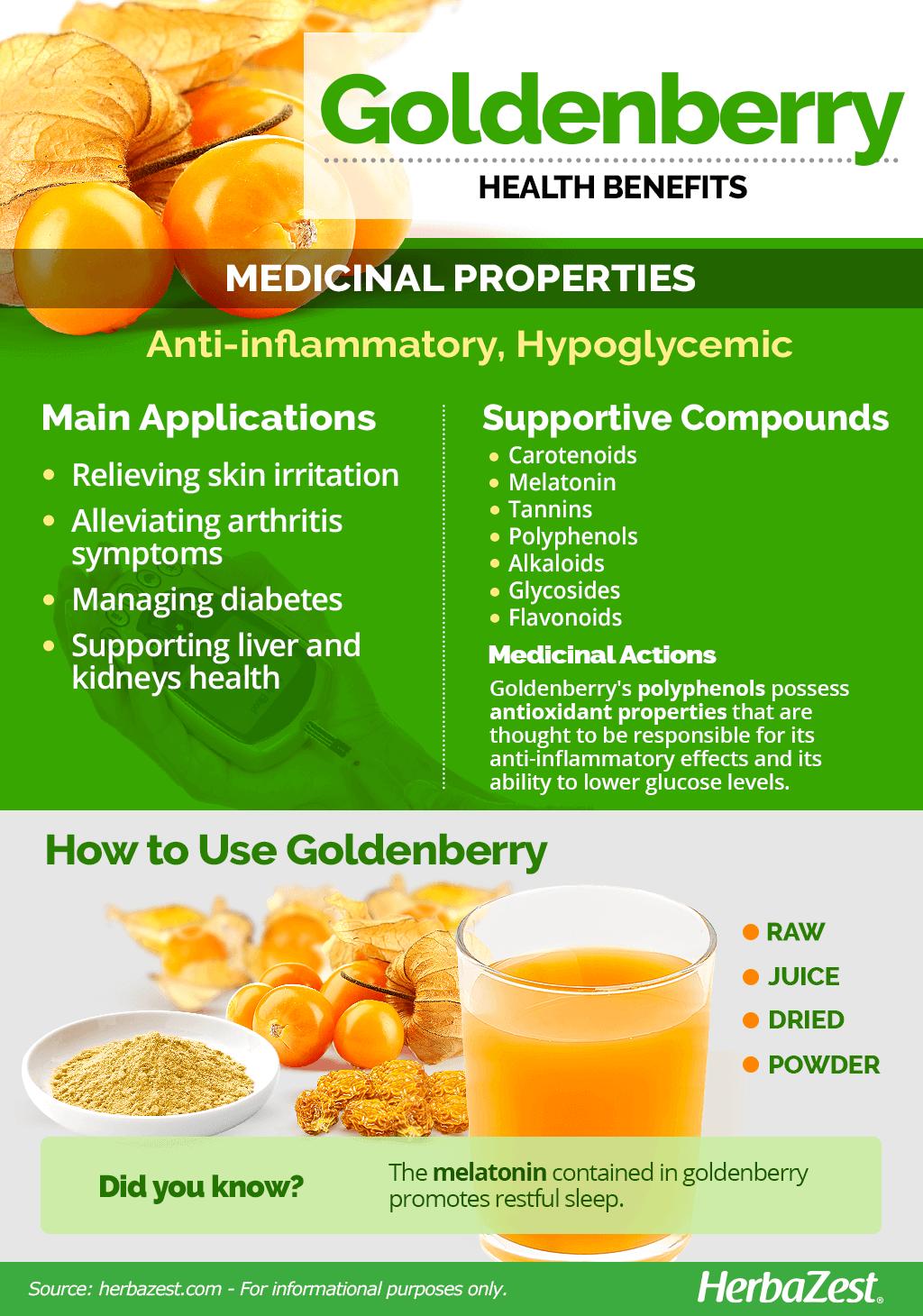 Goldenberry Benefits