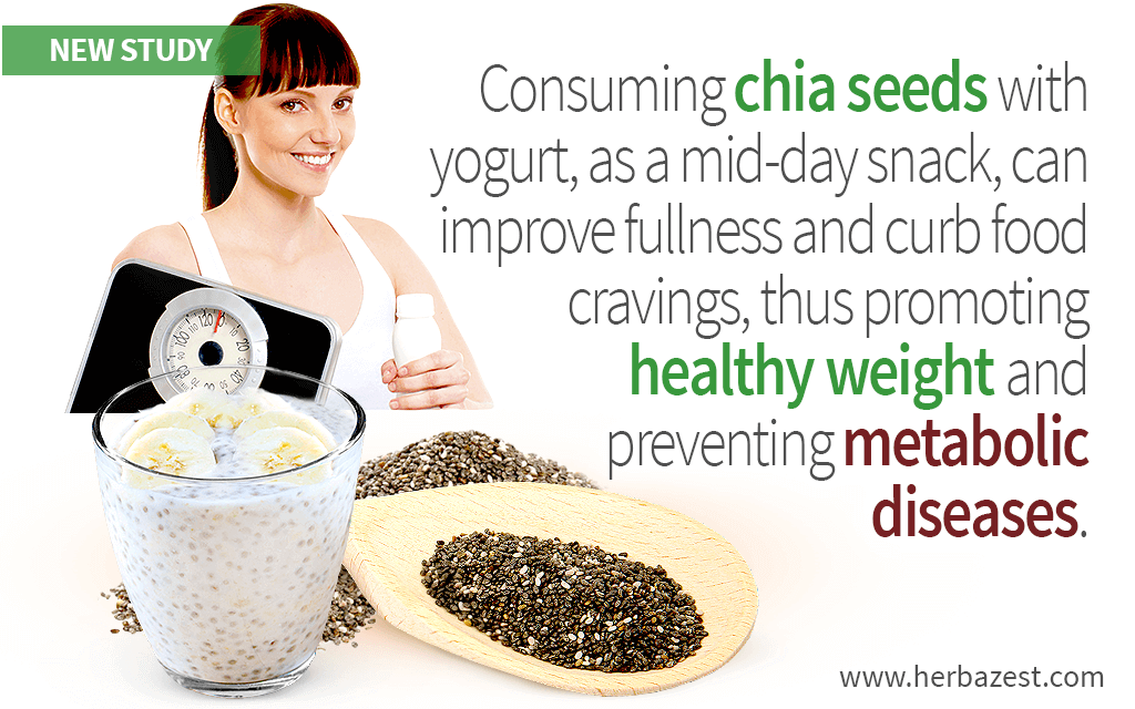 Chia Seeds Promote Healthy Weight, Study Suggests