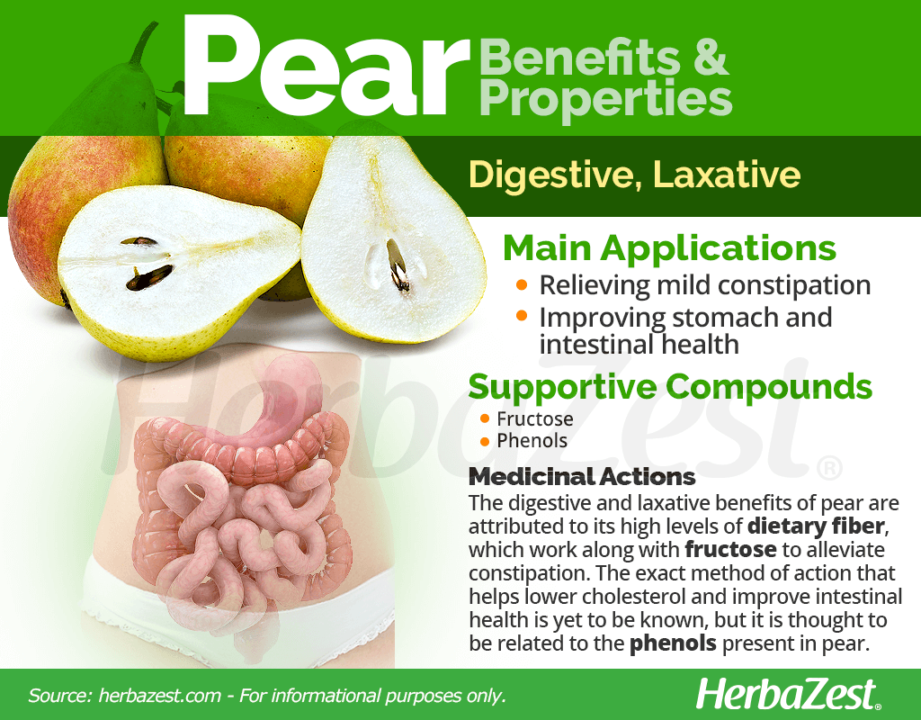 Pear Benefits and Properties