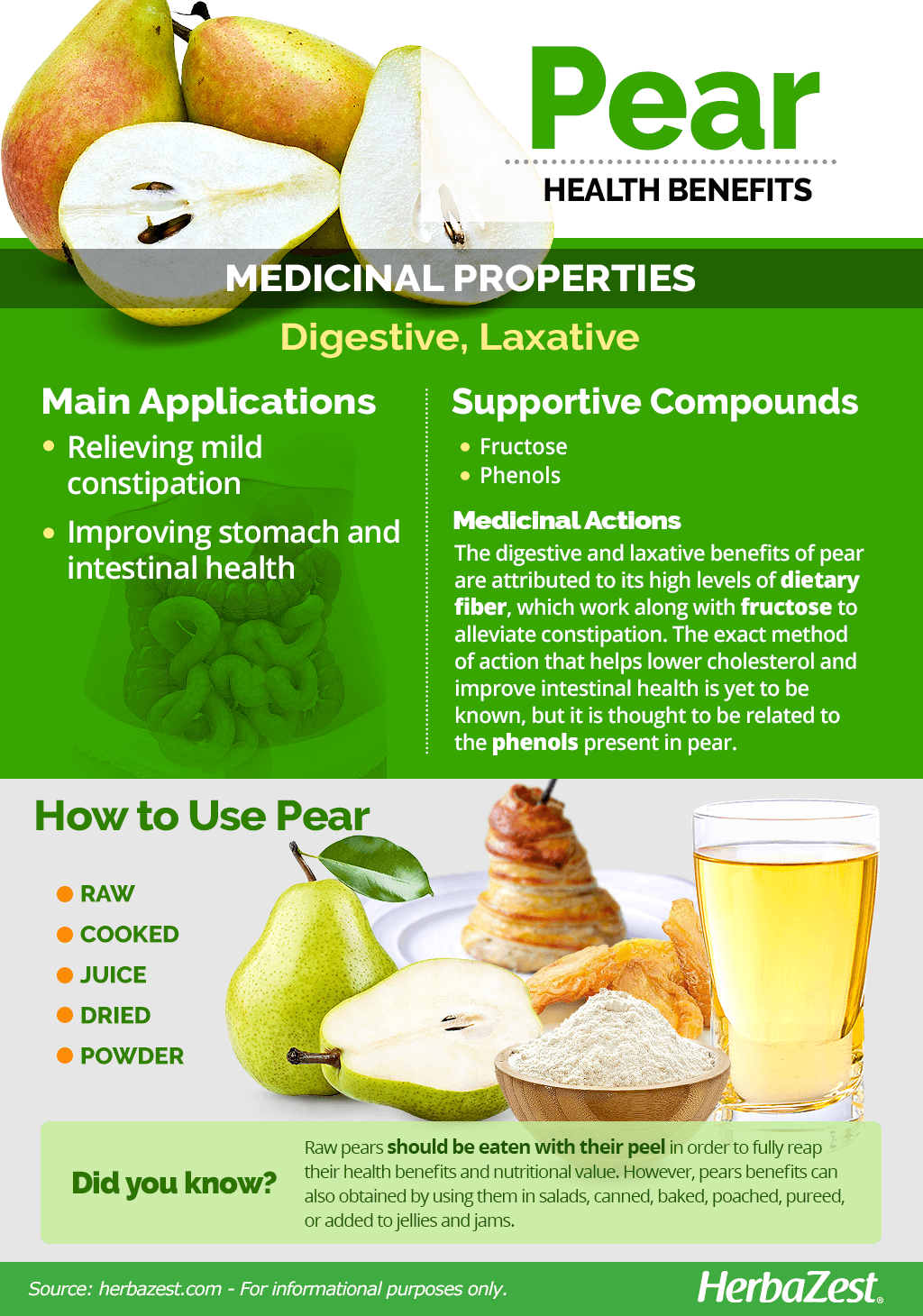 All About Pear