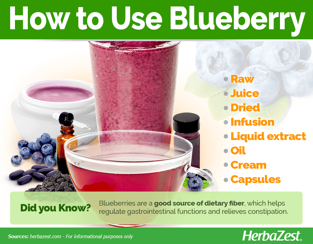 Blueberry How to Use