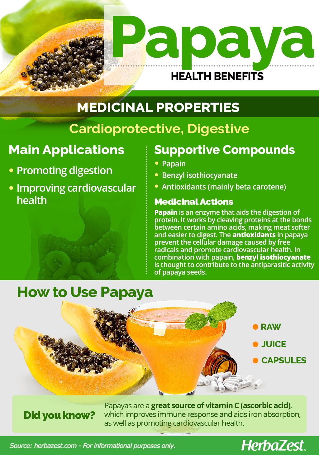Benefits of papaya enzymes
