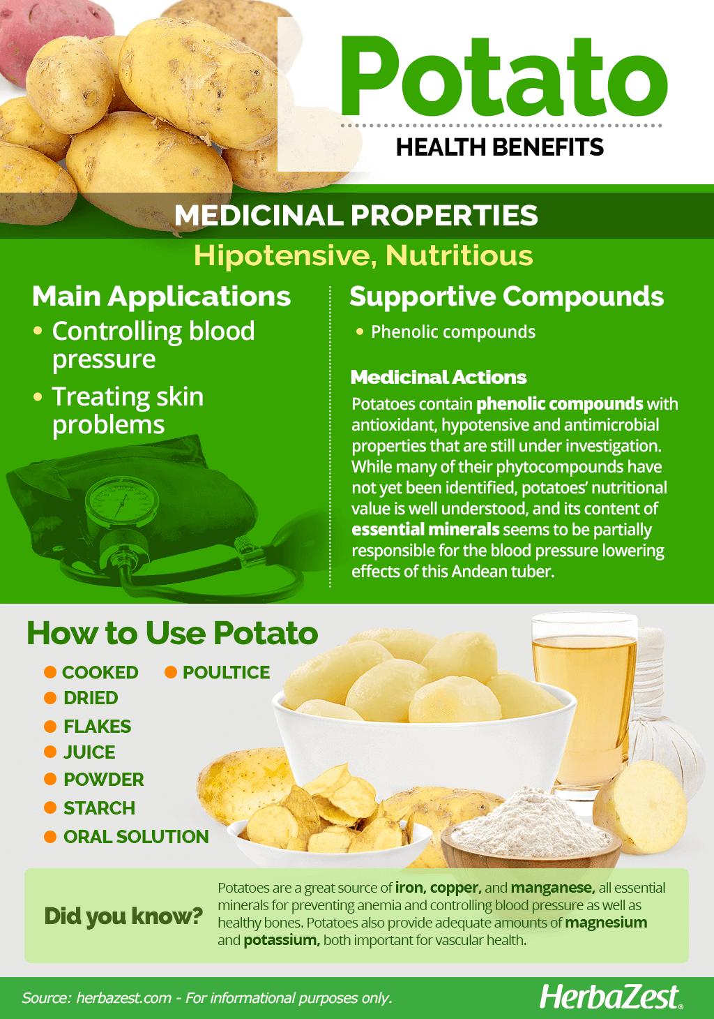 All About Potato