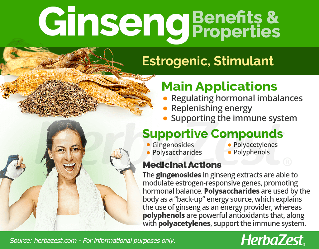 Ginseng Benefits & Properties