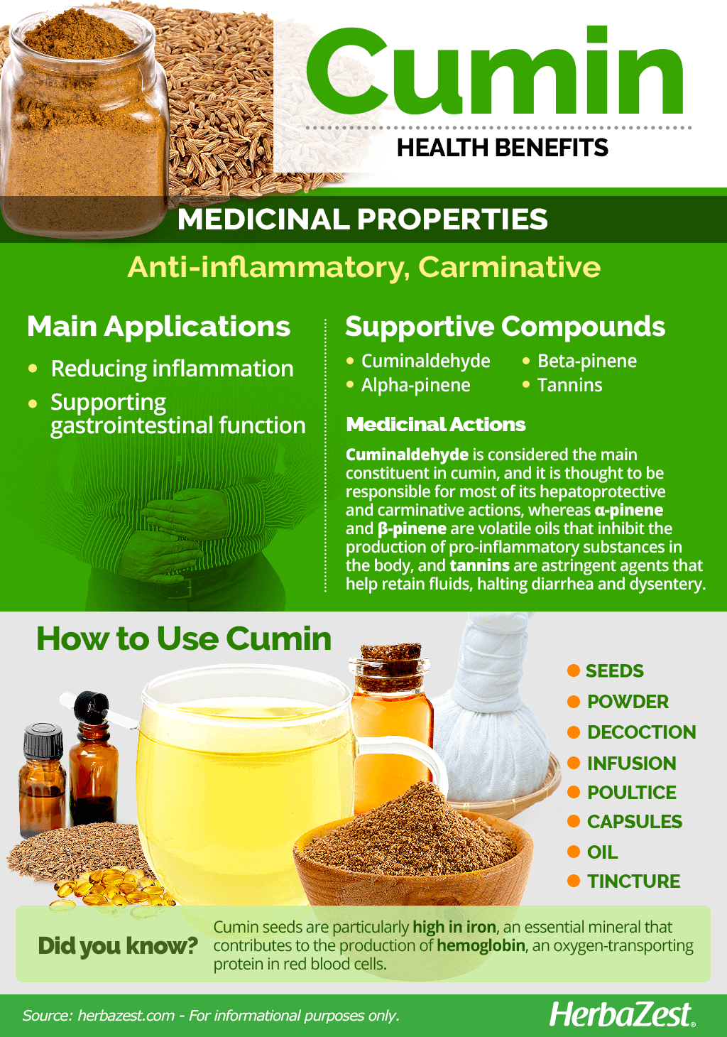 All About Cumin