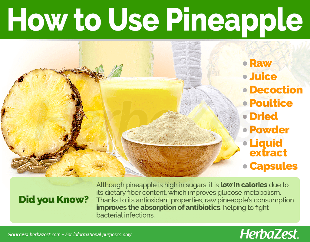 How to Use Pineapple