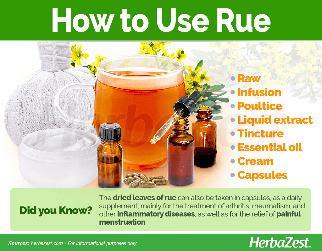 How to Use Rue