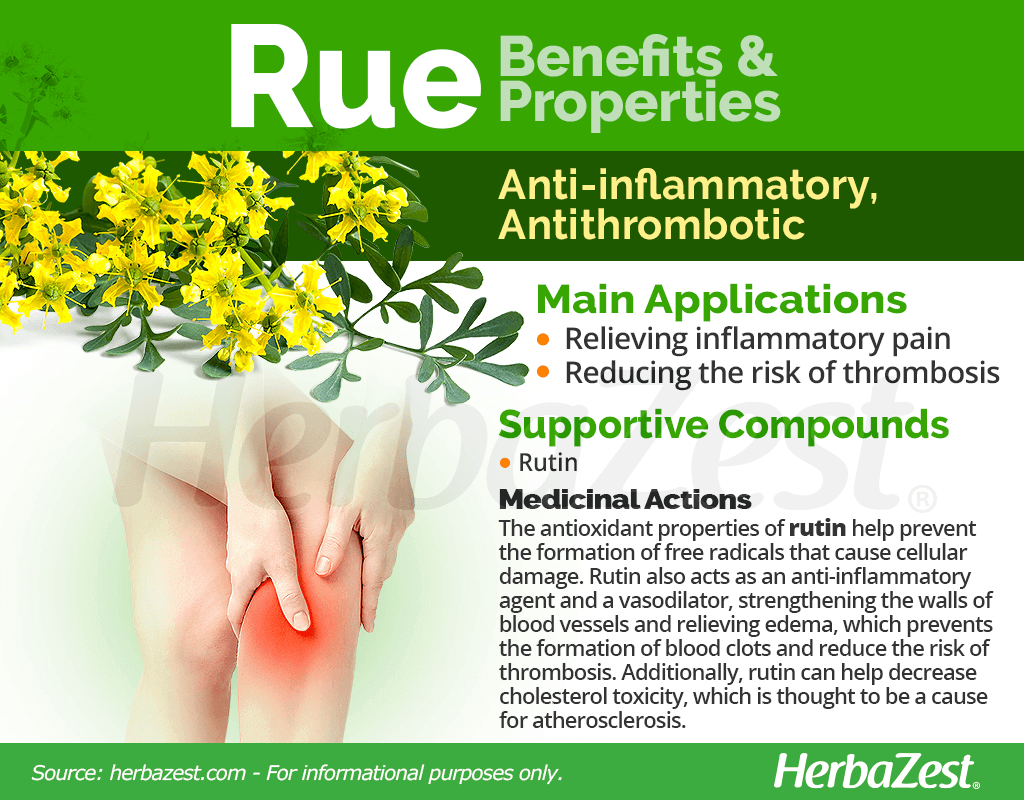 Rue Benefits and Properties
