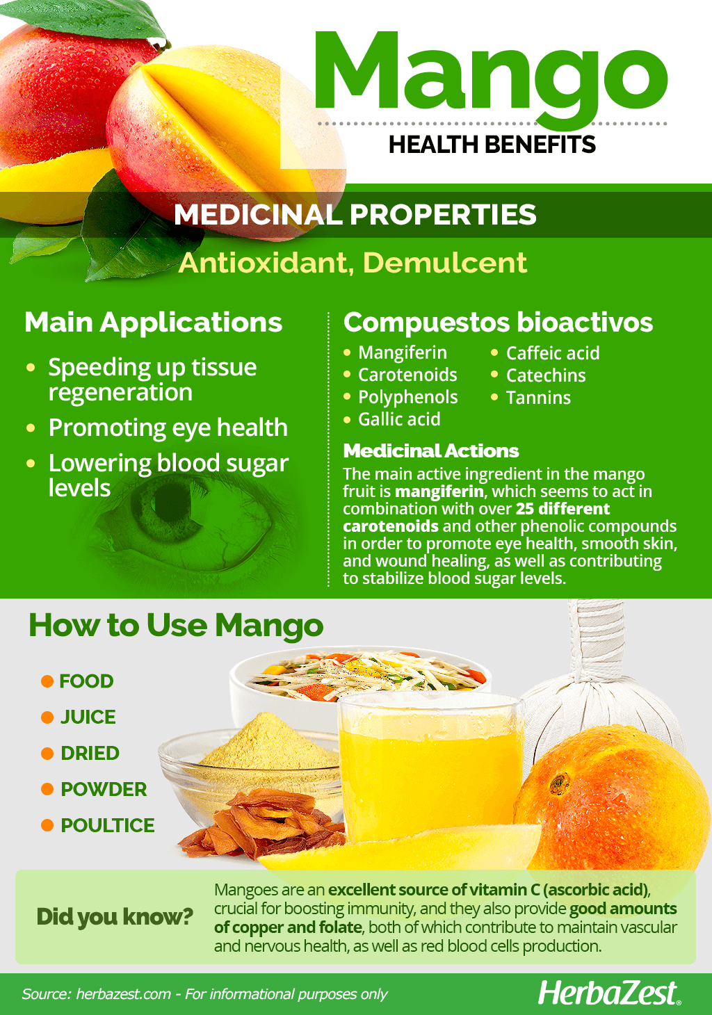 All About Mango