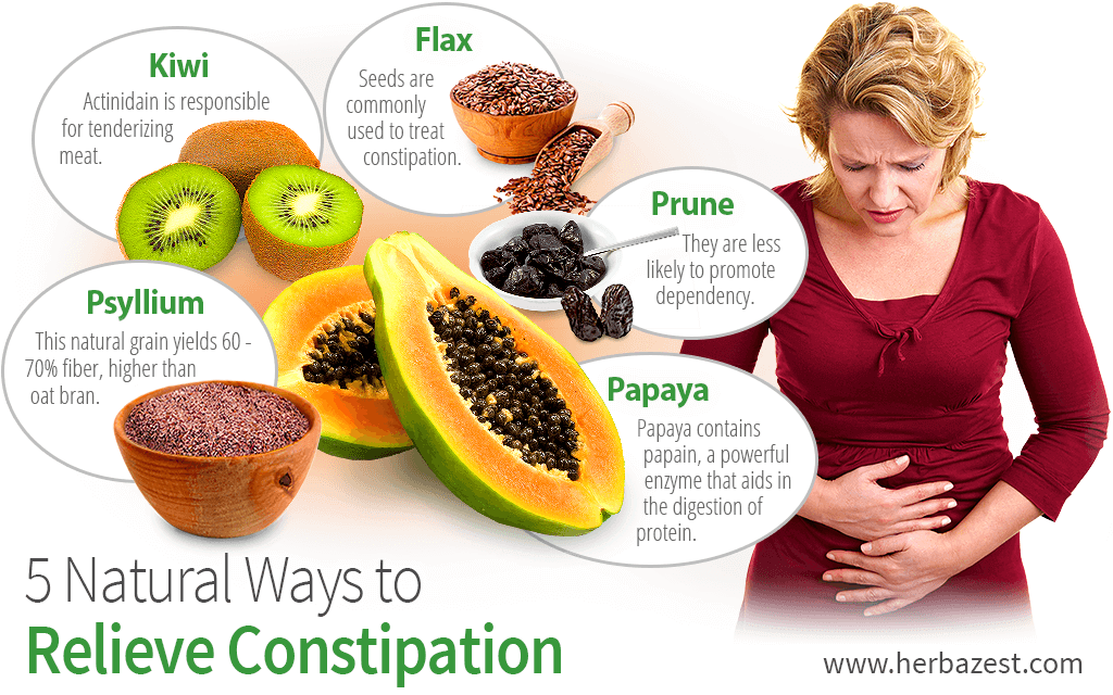 5 Natural Ways to Relieve Constipation