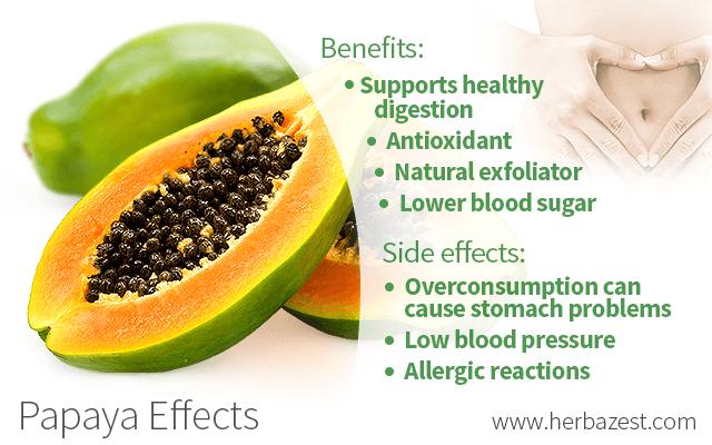 Papaya Effects