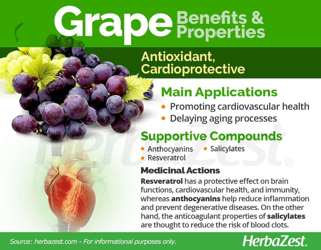 Grape Benefits and Properties
