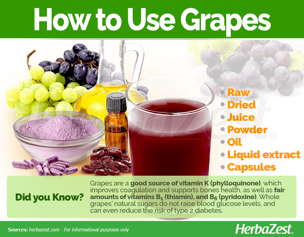 How to Use Grape