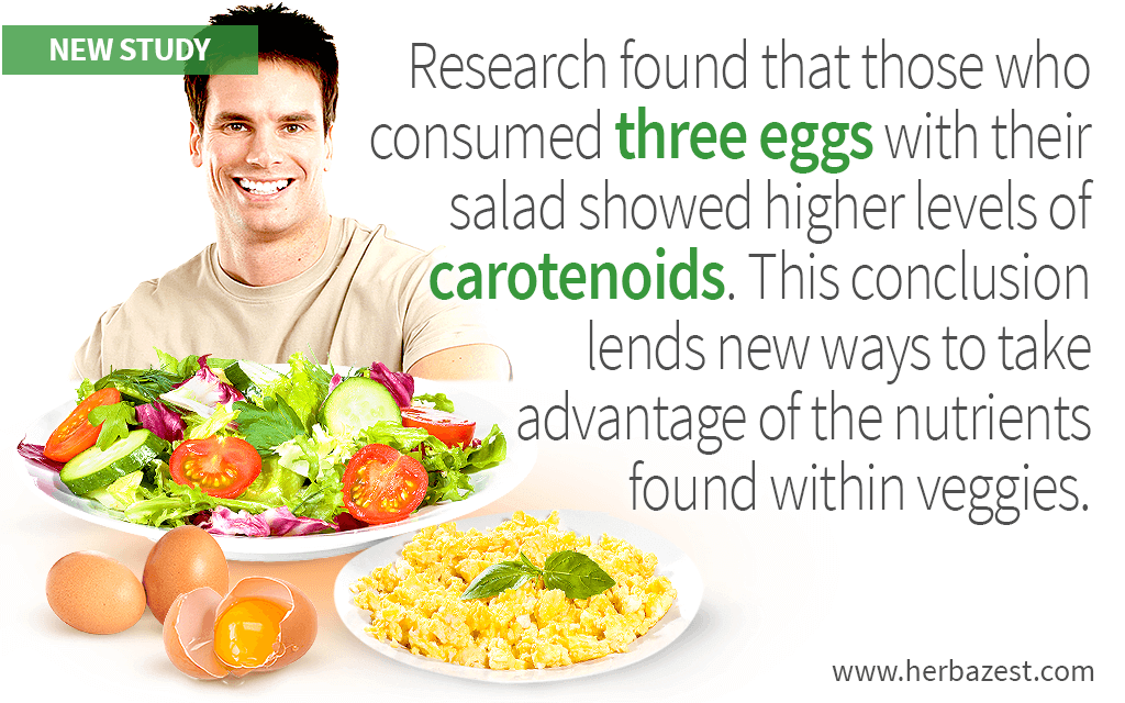 Beta-carotene, Lycopene Absorption Aided by Eggs