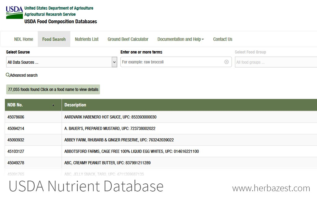 Usda Nutrient Database Herbazest