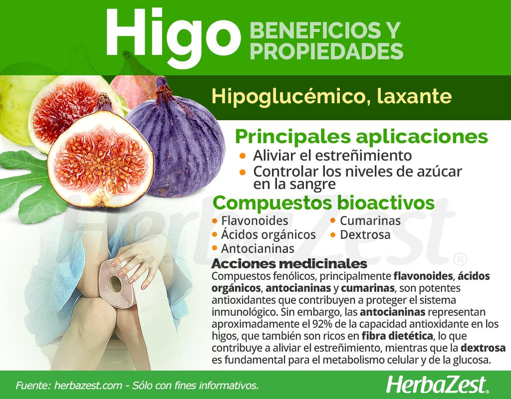 Beneficios y propiedades del higo