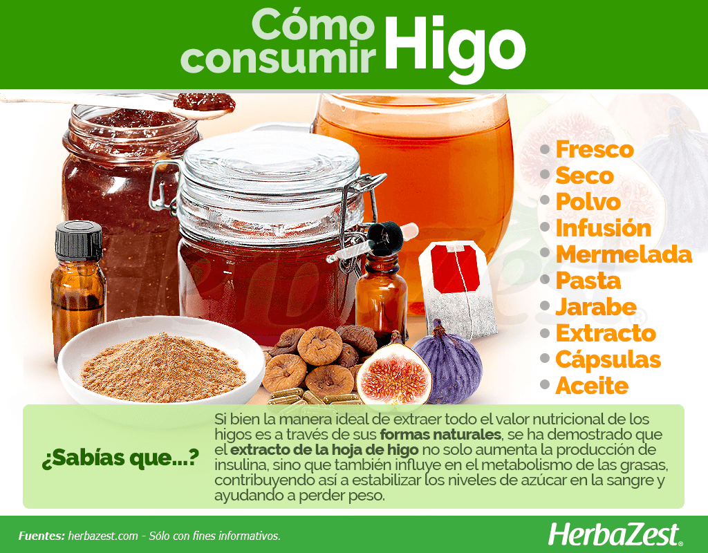 Cómo consumir higo