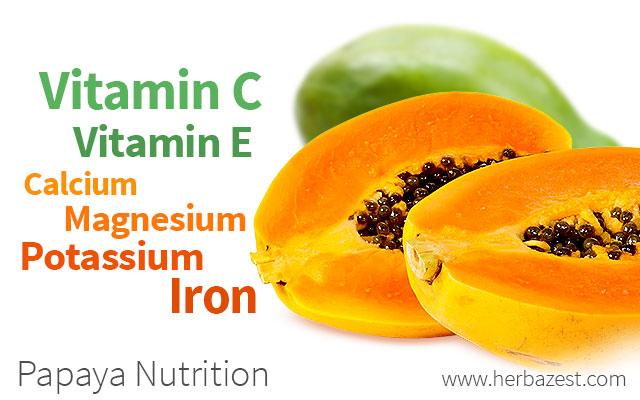 Papaya Nutrition