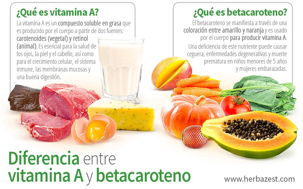 Diferencia entre vitamina A y betacaroteno