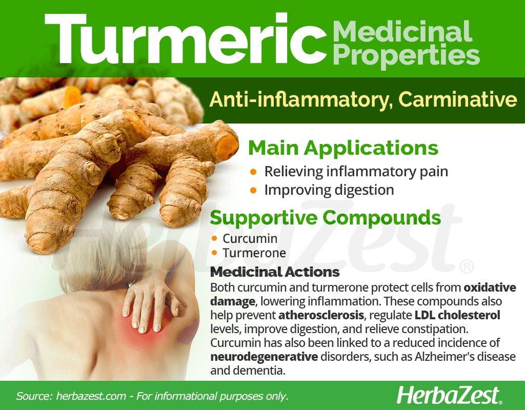 Turmeric medicinal properties