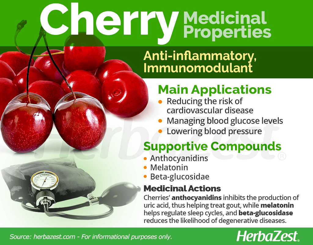 Cherry Medicinal Properties