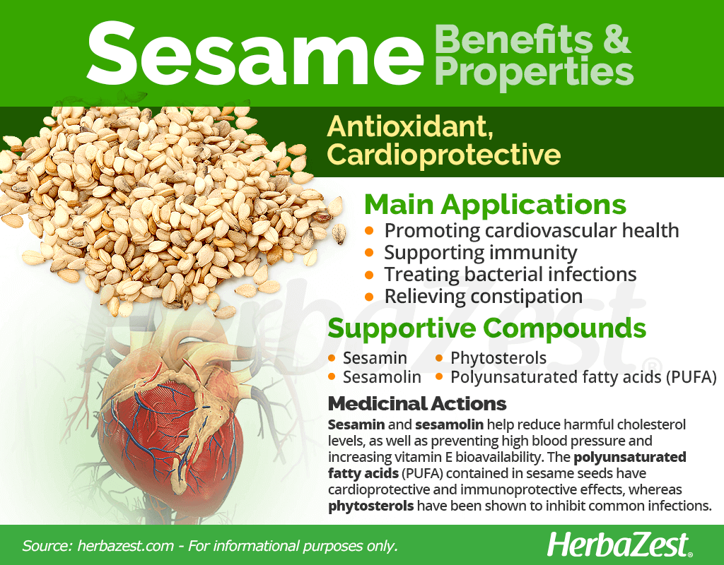 Sesame Benefits and Properties