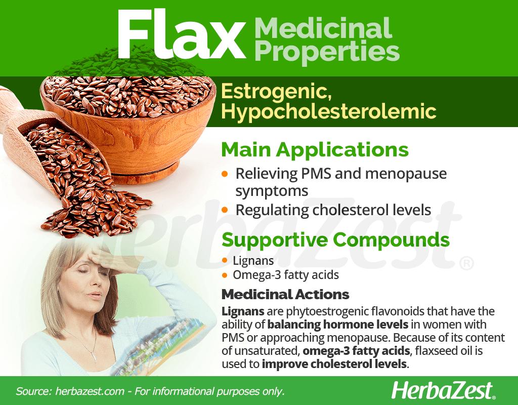 Flax Medicinal Properties