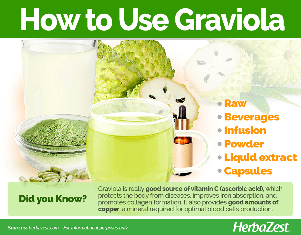 Graviola How to Use